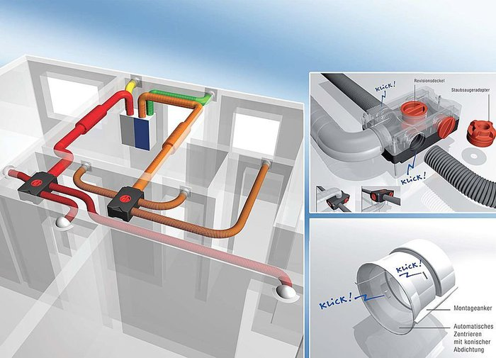 Rengöring ventilationssystem